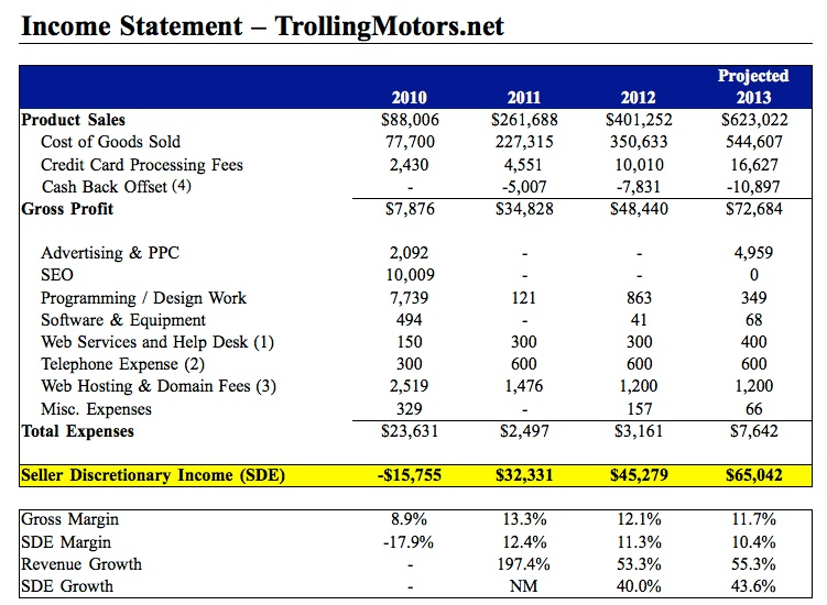 boeing vs l m financial statements Boeing's current cost balance sheet, adjustments to capitalization table and reported income.