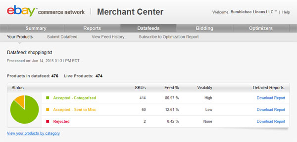 Shopping.com Merchant