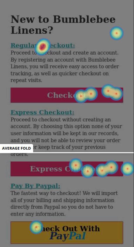 Paypal Heatmap