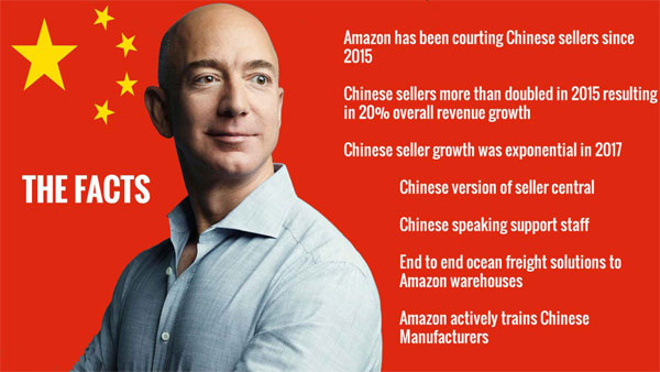 Why Chinese Sellers Are Dominating Amazon And How To Beat Them ...