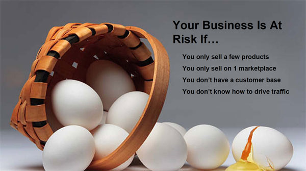 Your Business Is At Risk