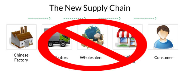 new supply chain