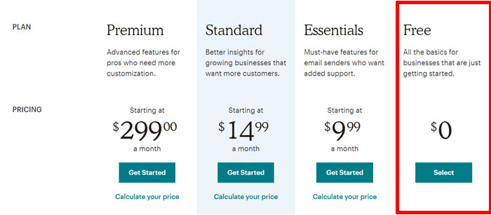 Mailchimp free pricing plan