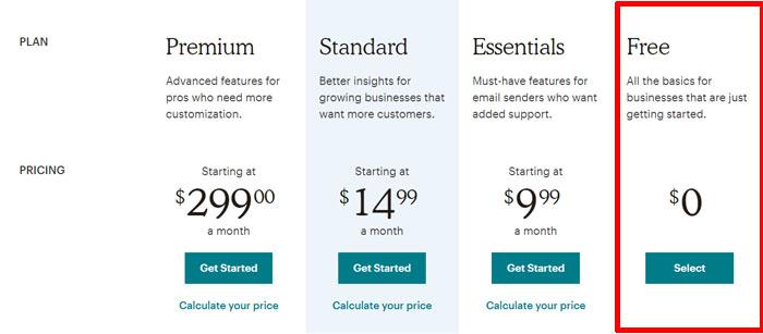 Mailchimp free pricing plan