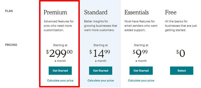 Mailchimp premium plan
