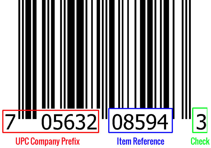 what are upc codes