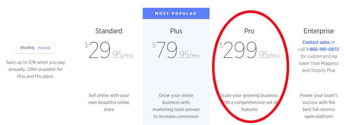 BigCommerce Pricing Pro Plan