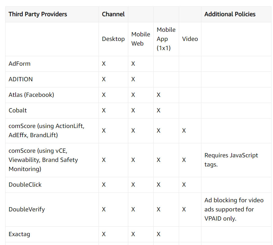 Amazon DSP Providers