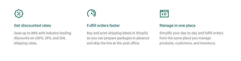 How Shopify Shipping Works