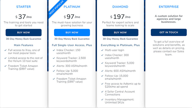 Helium10 Pricing